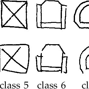 A sample of few electrical symbols and their similar