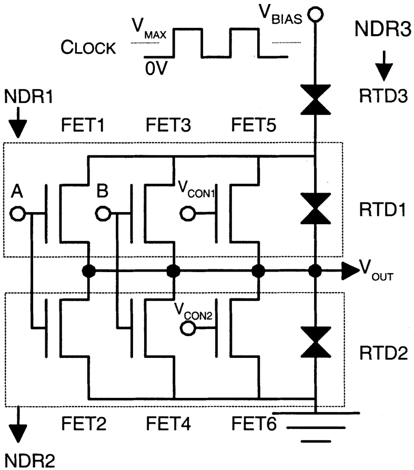 hight resolution of circuit configuration of the programmable logic gate areas of rtd1 rtd2 and rtd3