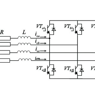 (PDF) Design and performance of a shunt active power