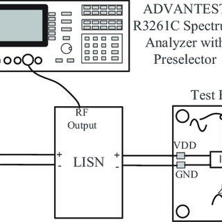 Block diagram of the designed Class-D amplifier