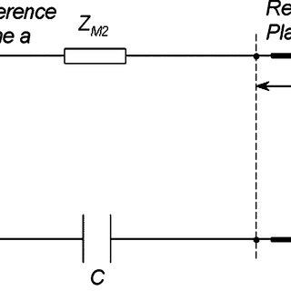 RF equivalent circuit of the PLC test board and the LISN