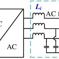 (PDF) Design and Demonstration of High Power Density