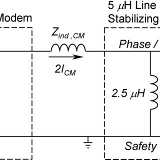 Two-current-probe setup for measurement of CM source