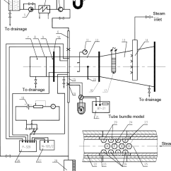 Pressure Tank Setup Diagram How To Wire A Basement Experimental For Moving Steam Condensation Research 1 2