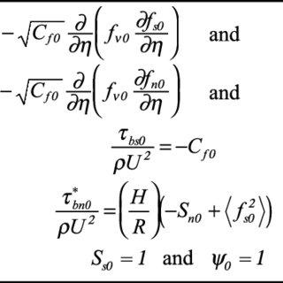 (PDF) Nonlinear modeling of mean flow redistribution in