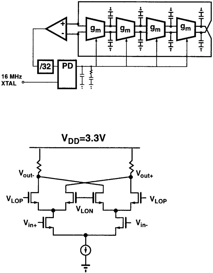 medium resolution of  a analog front end block diagram b pll block diagram