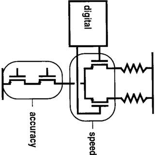 6.1: Typical block diagram for a Cable Modem or Set-Top