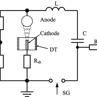 (PDF) Investigation of a self-sustained volume discharge