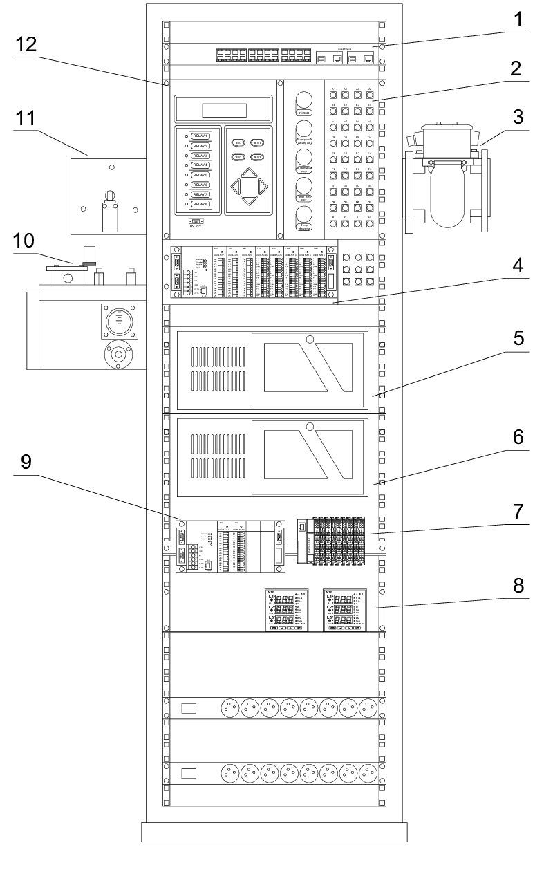 medium resolution of the front view of laboratory stand 1 ethernet switch 2 control panel 3 buchholz relay 4 adam5510e tcp controller monitoring 5 pc computer