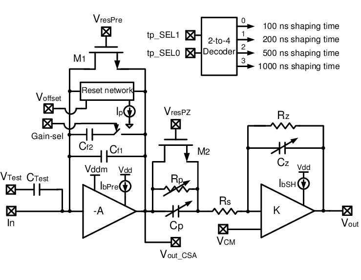 Simplified block diagram of the front-end circuit
