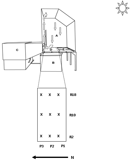 Top: Schematic diagram of the SPAR chamber. Chambers were
