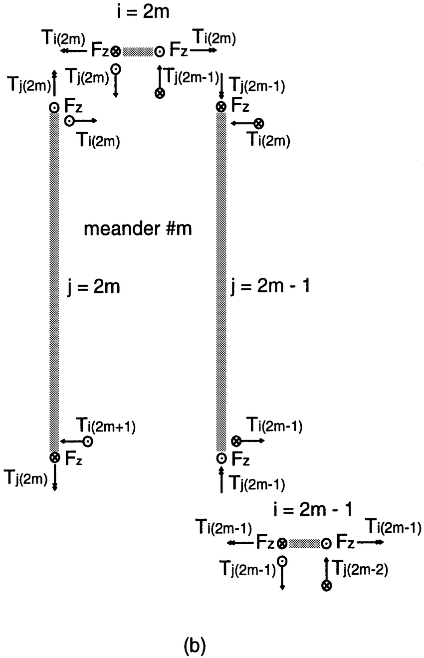 hight resolution of  a schematic drawn to scale of an n meander serpentine spring