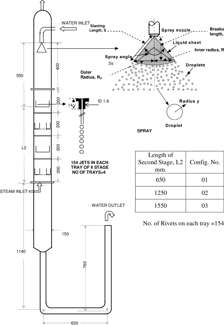 hight resolution of schematic diagram of spray and tray type de aerator