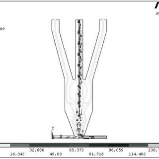 (PDF) Development of a semi automated dual feed unit to