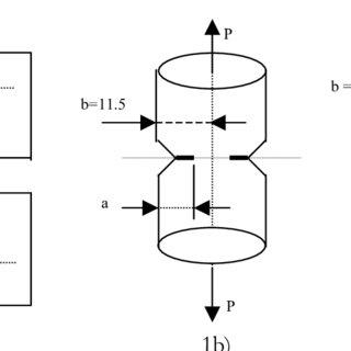 Comportement en traction simple pour la tôle SQ du 316 L(N