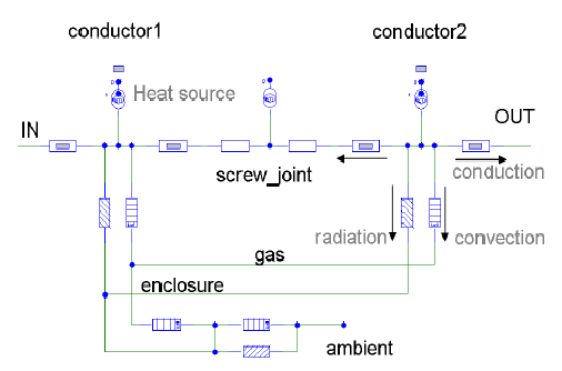 Typical Diagram Of Thermal Network Model In OrCAD Program For