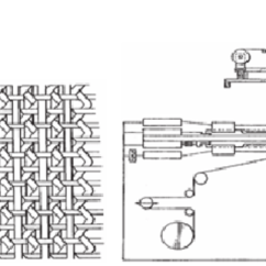 Rigid Heddle Loom Diagram Garmin Transducer Wiring Quart-axial Woven Fabric (a) And Weaving (b) (lida Et Al., 1995)....   Download Scientific ...