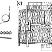 Figure 21. Schematic view of multiaxis weaving machine (a
