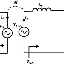 (PDF) A Wireless Vehicle Charging System using Class Ф2