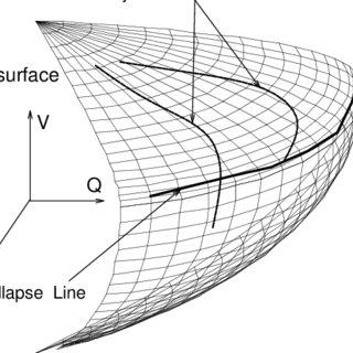 (PDF) Soft computing techniques for diagnostics and