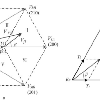 (PDF) Analytical closed-form expressions of DC current