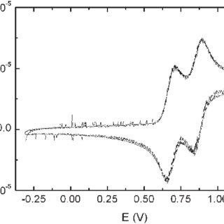 (PDF) Linearly Polarised Organic Light-Emitting Diodes