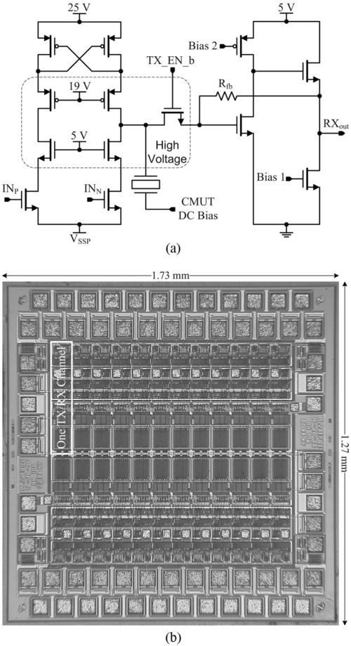 small resolution of a transistor level schematic of the main components of a single tx a