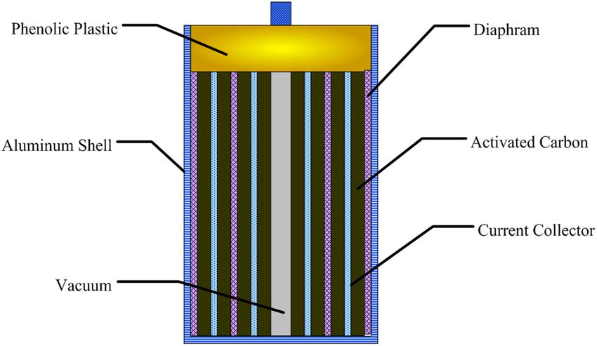 Circuit Diagram Of Foreign Capacitor Basiccircuit Circuit Diagram