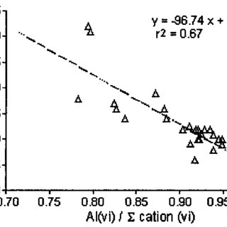 SWIR spectra of montmorillonite, beidellite and kaolinite