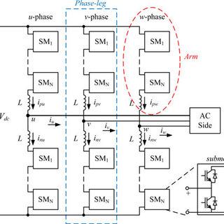 (PDF) A Repetitive Control Scheme for Harmonic Suppression