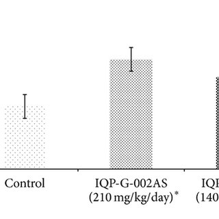 (PDF) A Review of the Efficacy and Safety of Litramine IQP
