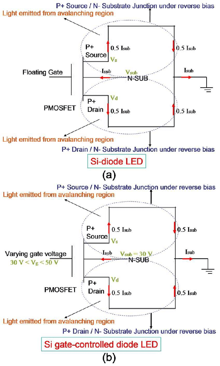 hight resolution of schematic presentation of the si pmosfet device for a si diode led
