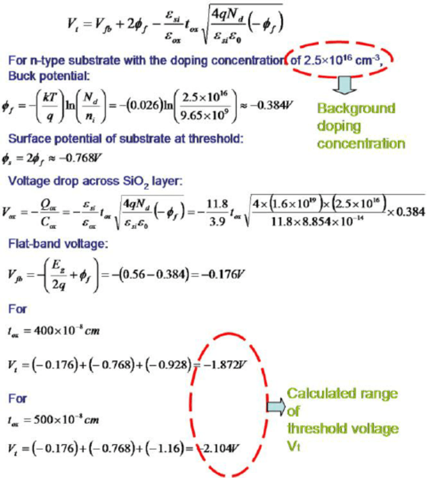 Numerical Calculations Of Breakdown Voltage Of The P