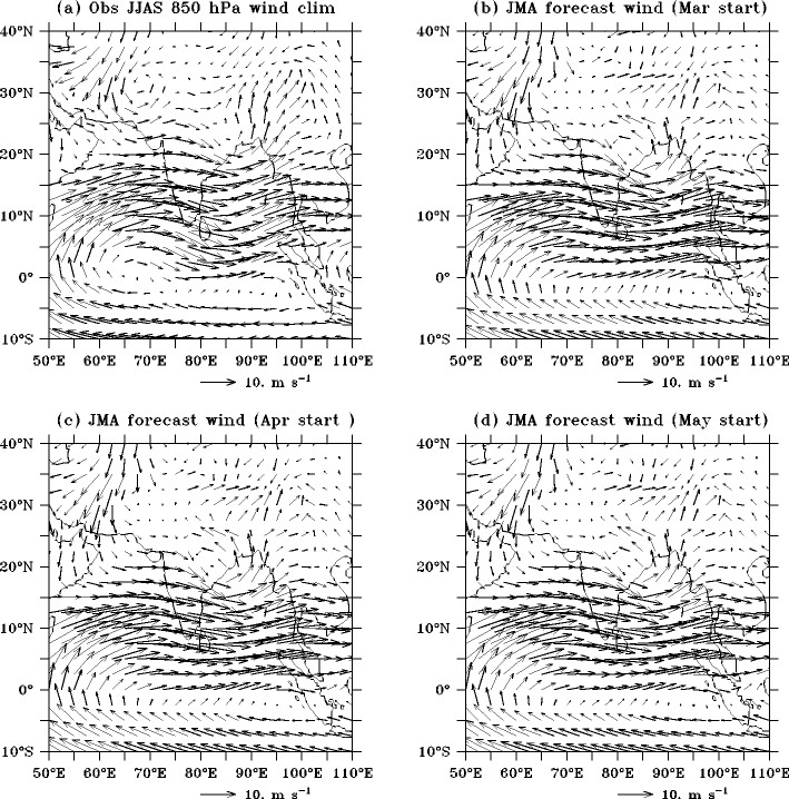 850 hPa wind climatology (m/s) obtained from the NCEP