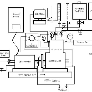 Fuel Cell Parts Nuclear Reactor Parts Wiring Diagram ~ Odicis