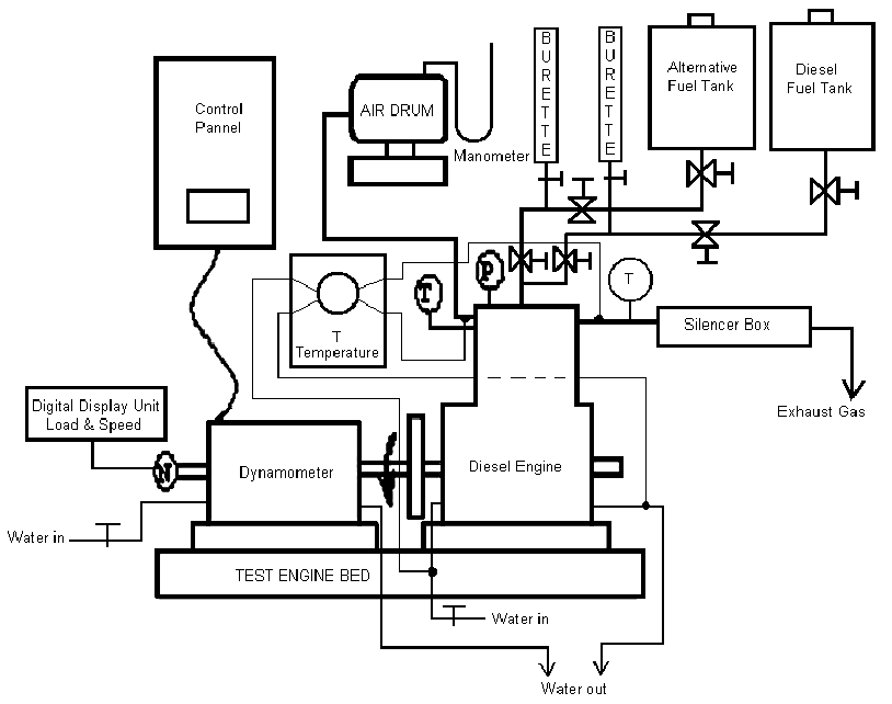 Schematic diagram of the experimental setup with hydraulic