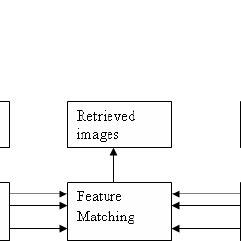 (PDF) Graph Based Segmentation in Content Based Image