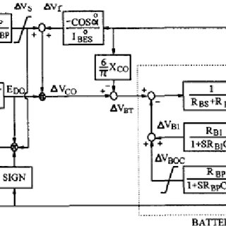 (PDF) Effect of Battery Energy Storage System on Load