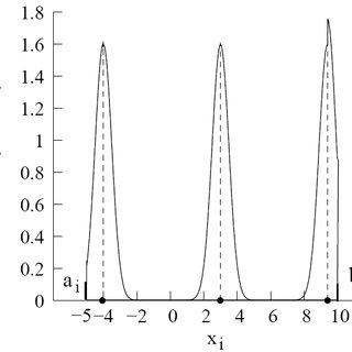 (PDF) Analysing mutation schemes for real-parameter