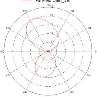 (PDF) Bandwidth enhancement of new printed antenna
