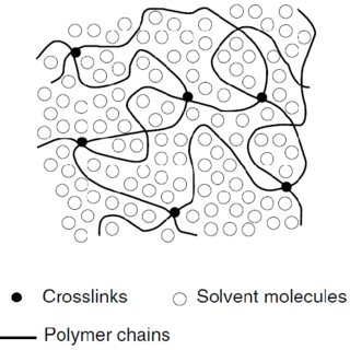 (PDF) UV and spontaneously cured polyethylene glycol-based