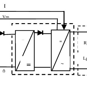 (PDF) PSPICE MODELLING OF A GRID CONNECTED PHOTOVOLTAIC SYSTEM