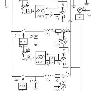 (PDF) Fuzzy Sliding Mode Control of a Parallel DC-DC Buck