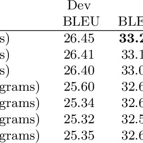 (PDF) Phrase-Based Language Model in Statistical Machine