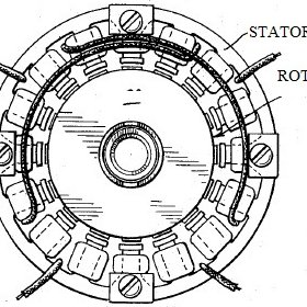 Rotor and stator of a permanent magnet alternator