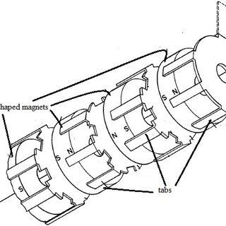 (PDF) Finite Element Analysis of Free Flexural Vibrations