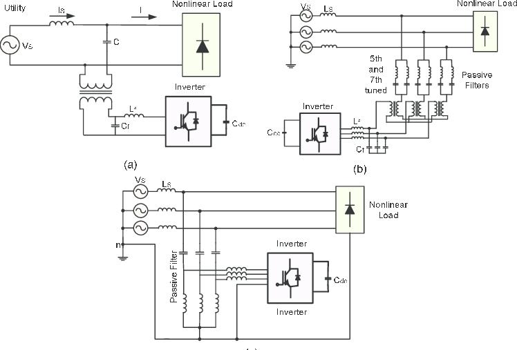 Hybrid APF (a) Single Phase Two Wire, (b) Three-Phase