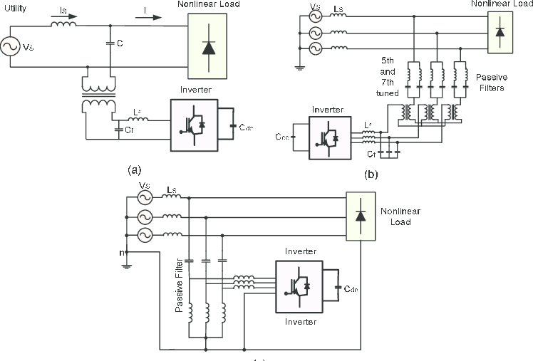 Hybrid APF (a) Single Phase Two Wire, (b) Three-Phase