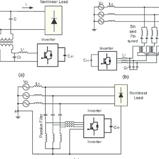 (PDF) Review of hybrid active power filter topologies and
