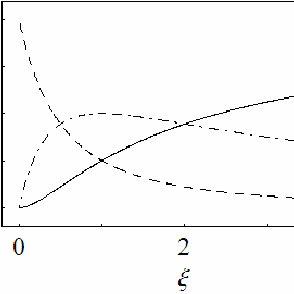 Maximal value of the current ( I max = I ( V = 5